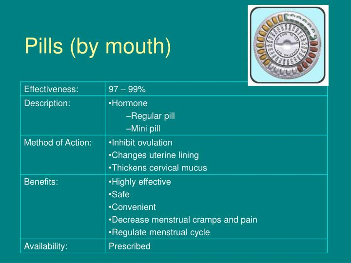 Pills (by mouth)