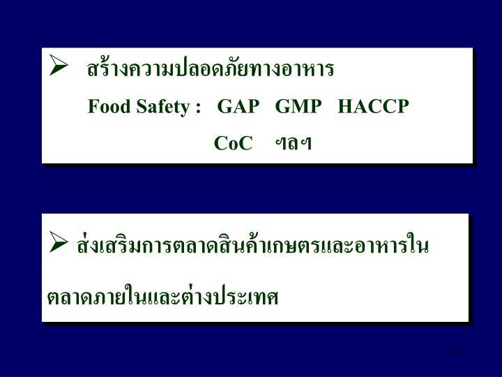 สร้างความปลอดภัยทางอาหาร