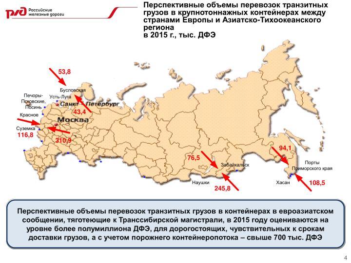 Перспективные объемы перевозок транзитных грузов в крупнотоннажных контейнерах между странами Европы и Азиатско-Тихоокеанского региона