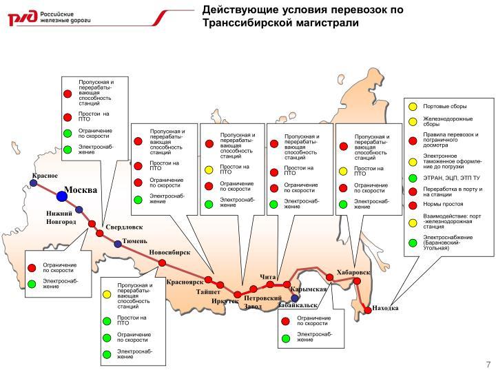 Действующие условия перевозок по Транссибирской магистрали