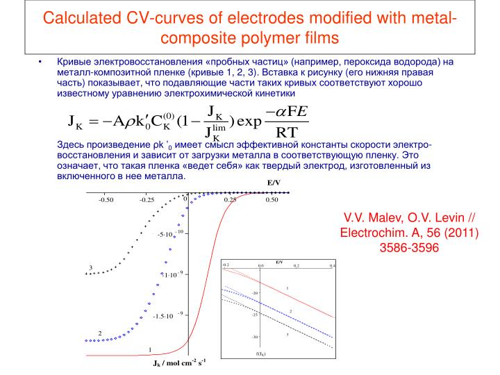 Calculated CV-curves of electrodes modified with metal-composite polymer films