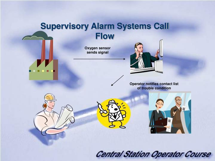 Supervisory Alarm Systems Call Flow