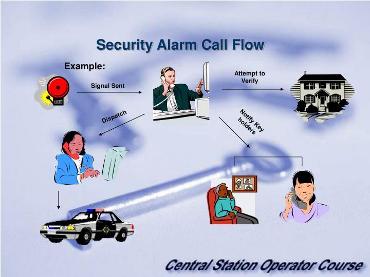 Security Alarm Call Flow
