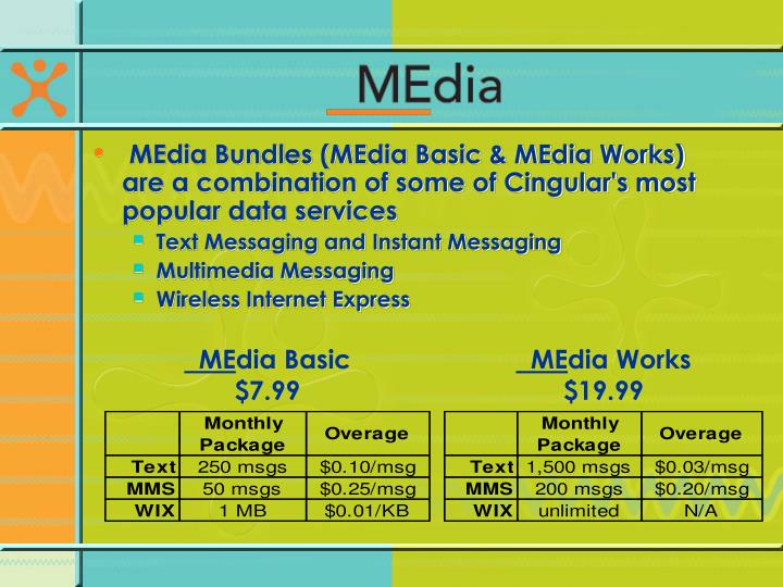 MEdia Bundles (MEdia Basic & MEdia Works) are a combination of some of Cingular's most popular data services