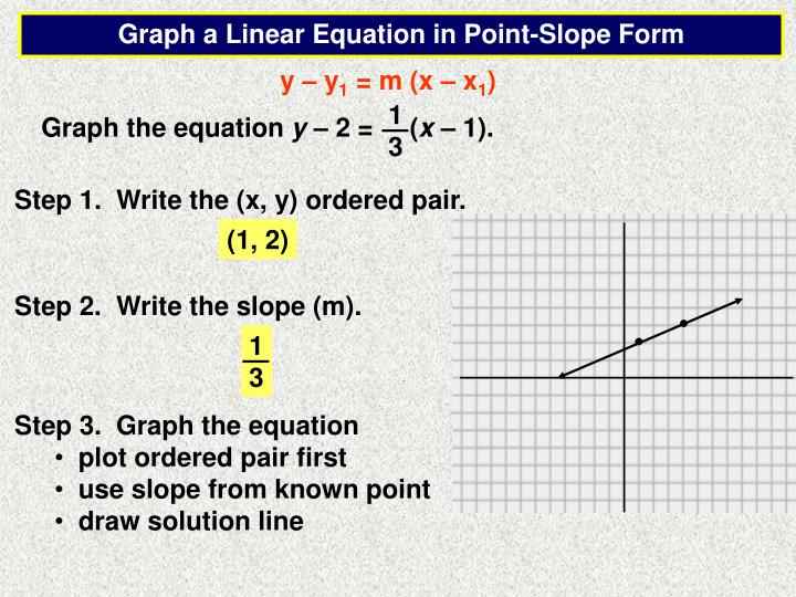 writing equations in slope intercept form powerpoint Graphing linear equations using slope and intercepts objectives:to write an equation in slope-intercept form to graph a linear equation using slope and the y-intercept.