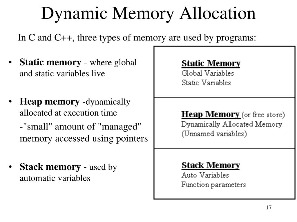 PPT - Pointers, Dynamic Data, and Reference Types PowerPoint