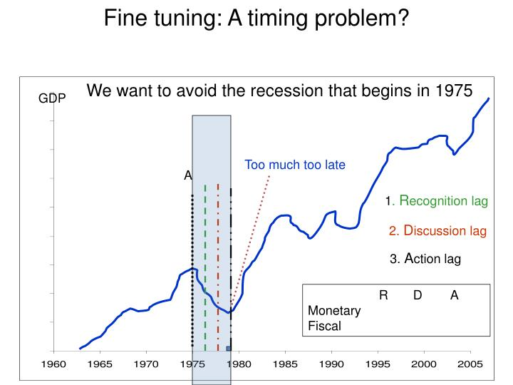 Fine tuning: A timing problem?