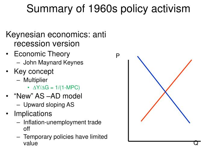 Summary of 1960s policy activism