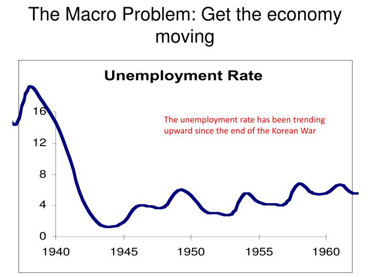 The Macro Problem: Get the economy moving