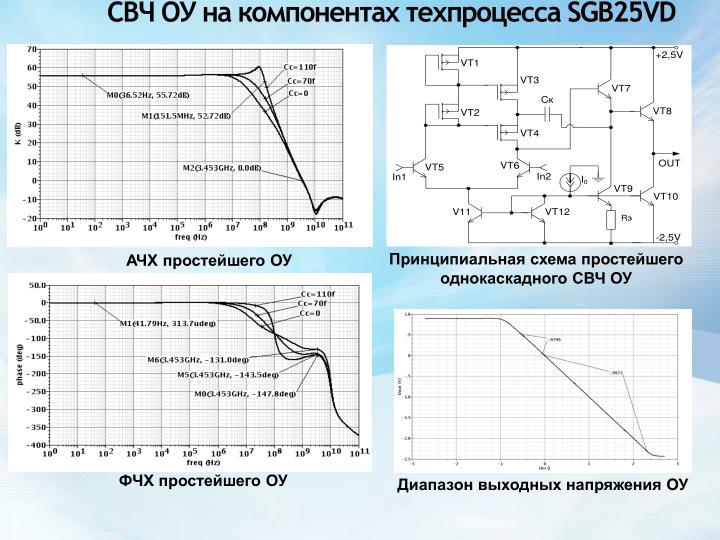 СВЧ ОУ на компонентах техпроцесса