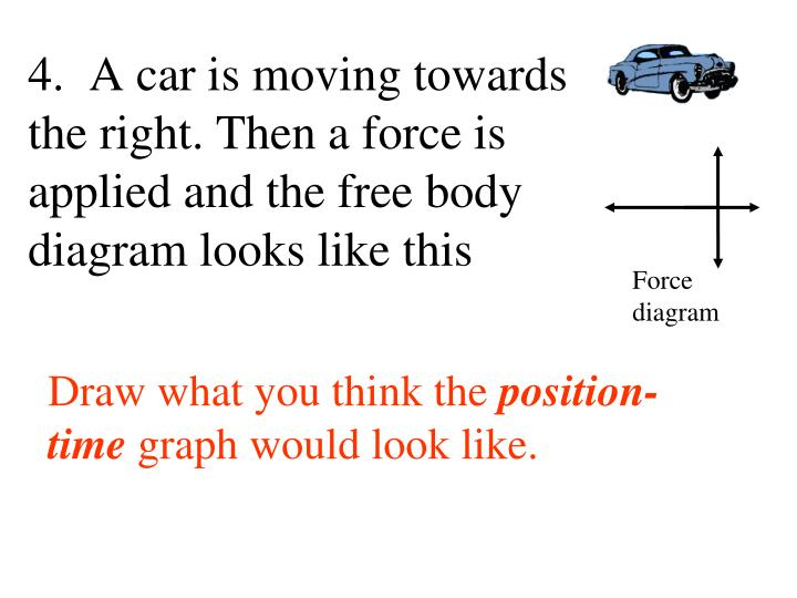 4.  A car is moving towards the right. Then a force is applied and the free body diagram looks like this
