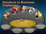 solutions to business challenges