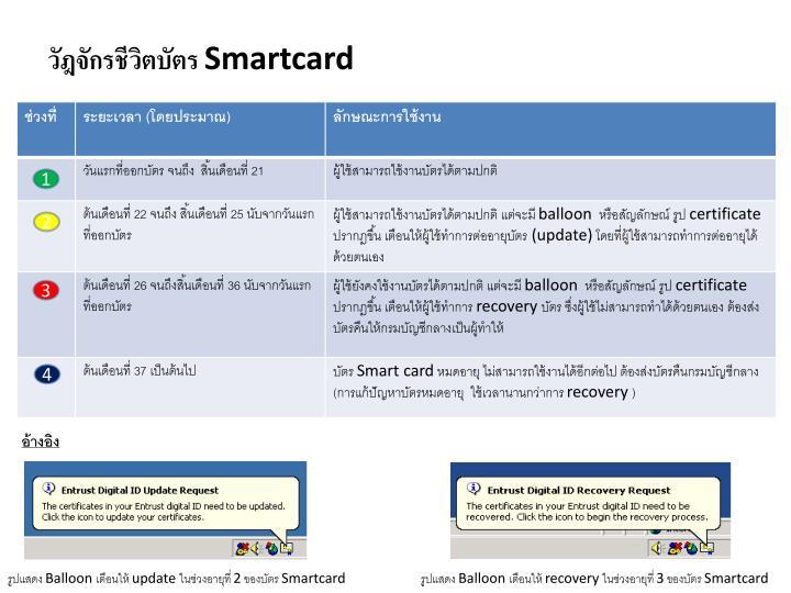 Smartcard1