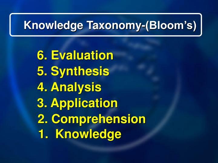 Knowledge Taxonomy-(Bloom's)