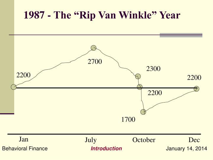 """1987 - The """"Rip Van Winkle"""" Year"""