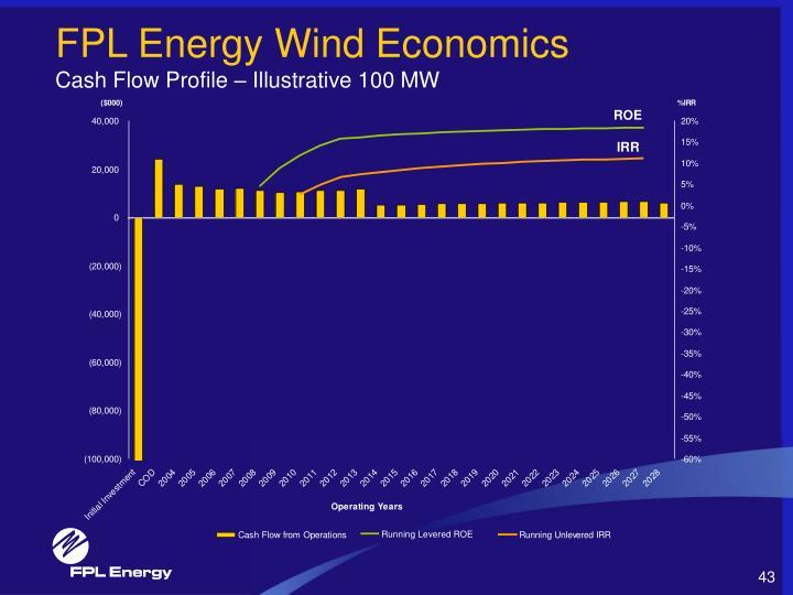 FPL Energy Wind Economics