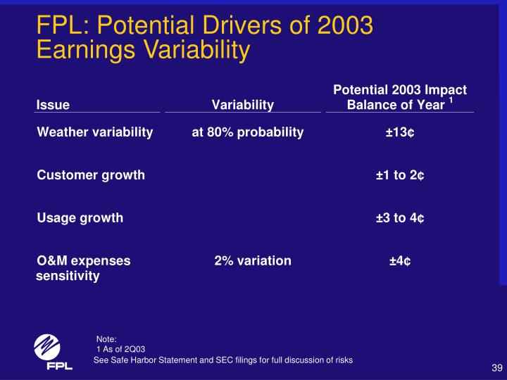 FPL: Potential Drivers of 2003