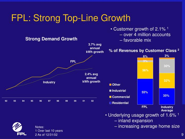 FPL: Strong Top-Line Growth