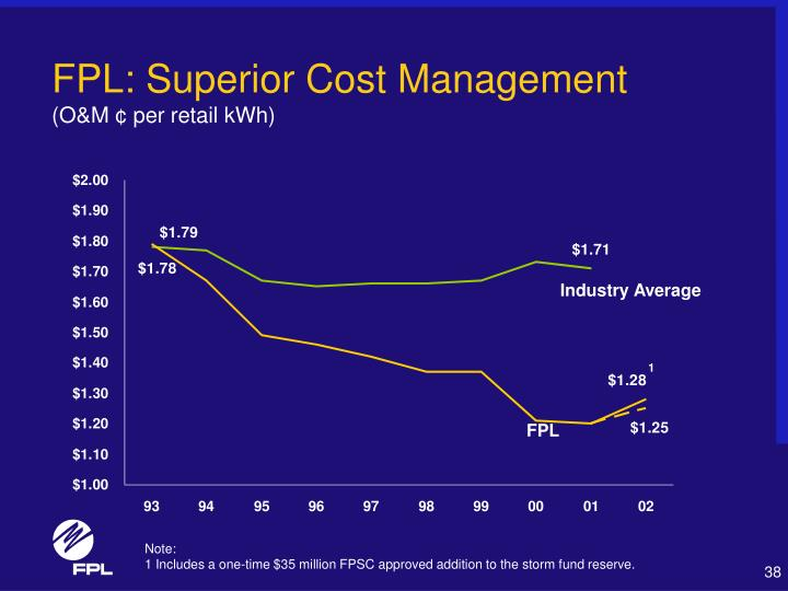FPL: Superior Cost Management