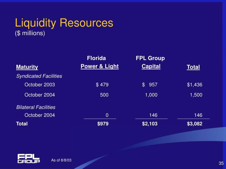 Liquidity Resources