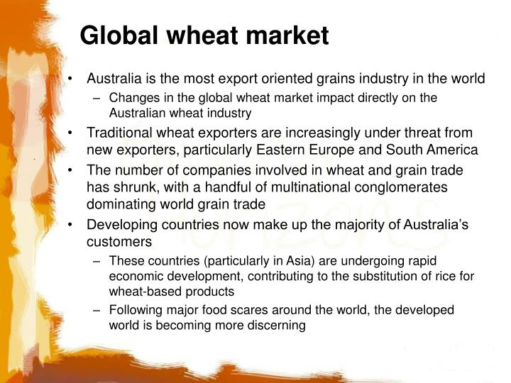 Global wheat market