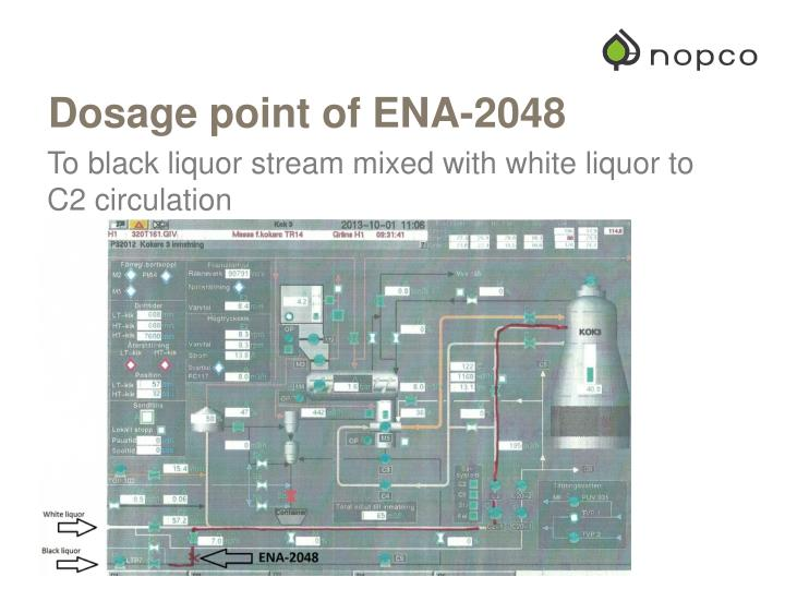Dosage point of ENA-2048