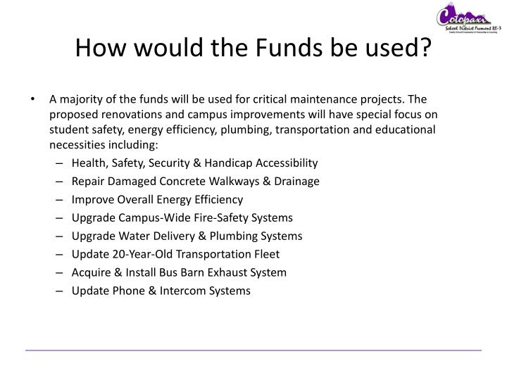 How would the Funds be used?