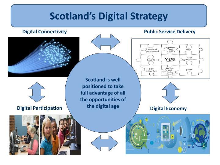 Scotland's Digital Strategy