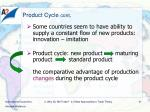 product cycle cont