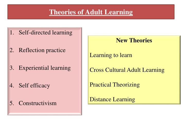 adult learning theories merriam 2007 Sharan b merriam the one thing that adult learning theory tell us is that adult learning theory is a dynamic area of research and theory building adult.