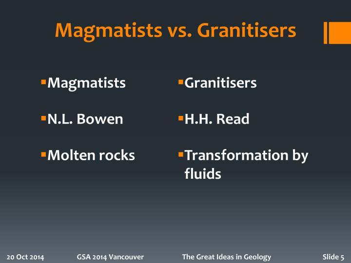 Magmatists