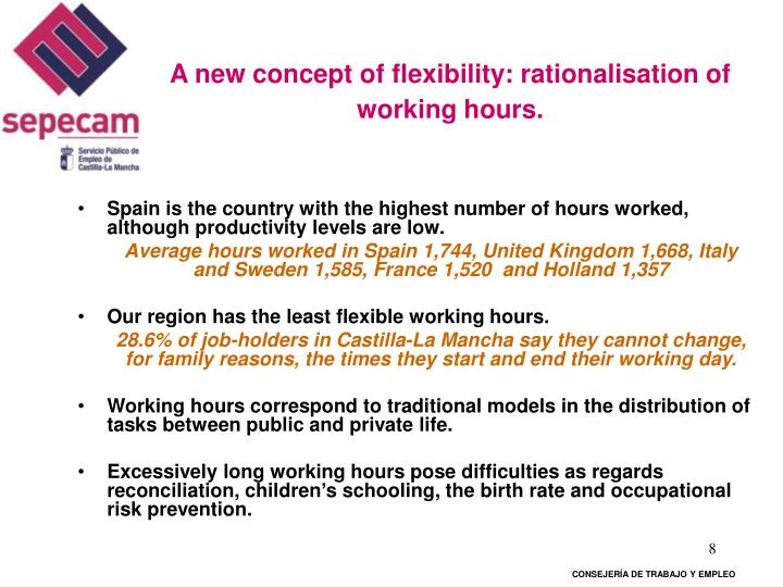 A new concept of flexibility: rationalisation of working hours.