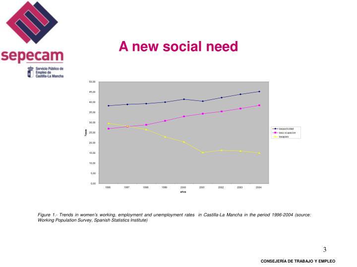 A new social need1