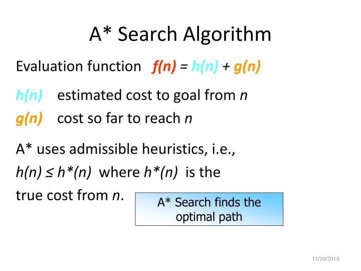 A* Search Algorithm