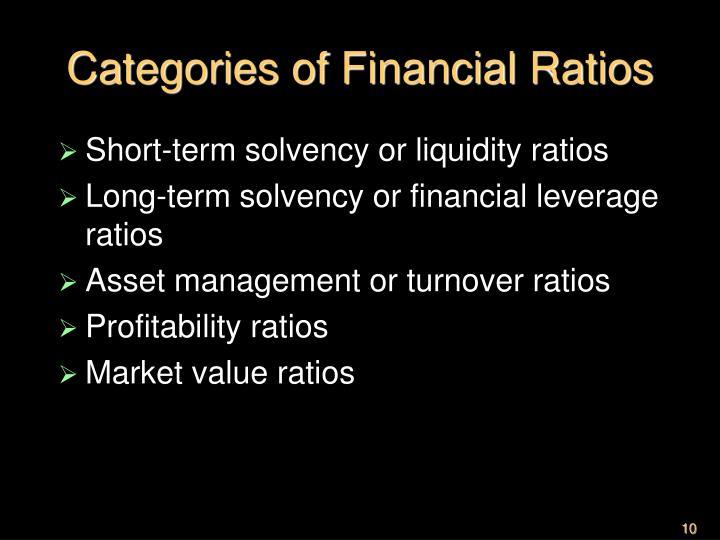 Categories of Financial Ratios