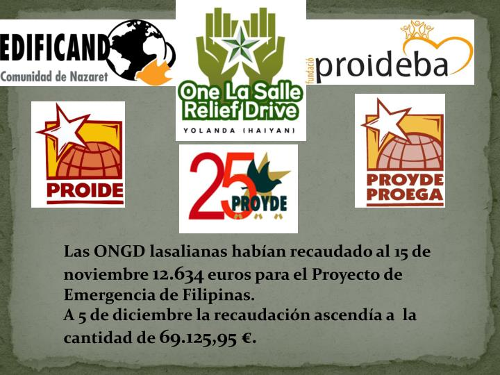 Las ONGD