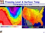 freezing level surface temp