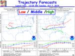 trajectory forecasts launch time 12 00 a m tuesday oct 7 2014