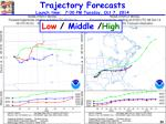 trajectory forecasts launch time 7 00 pm tuesday oct 7 2014