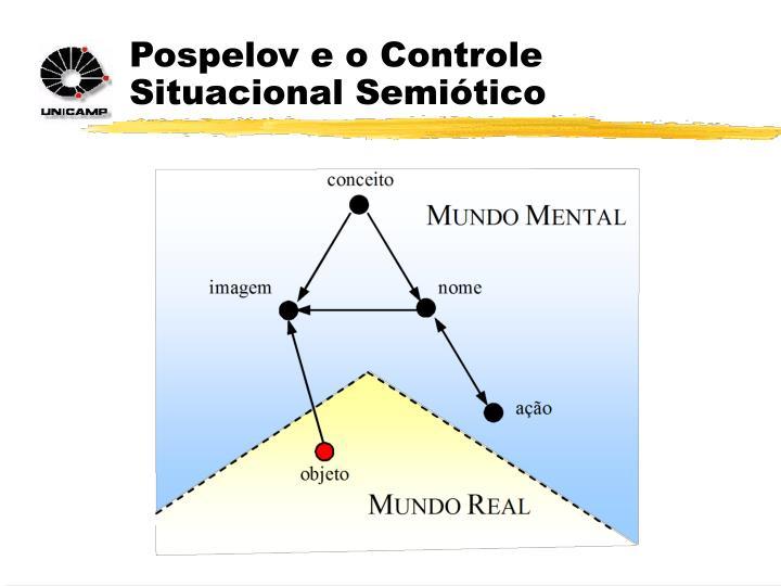 Pospelov e o Controle Situacional Semiótico
