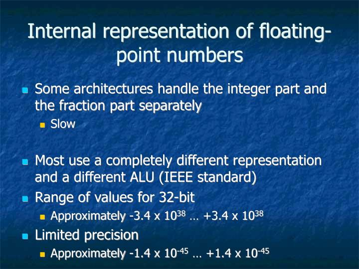 Internal representation of floating-point numbers