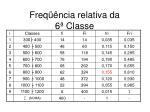 freq ncia relativa da 6 classe
