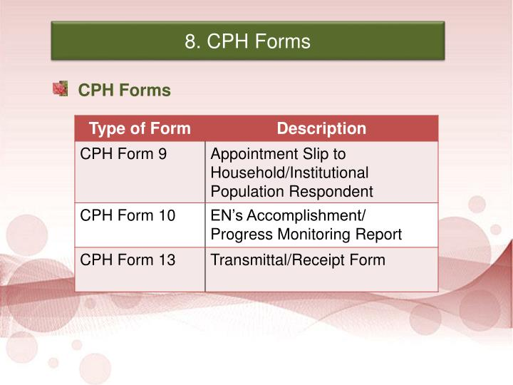 8. CPH Forms