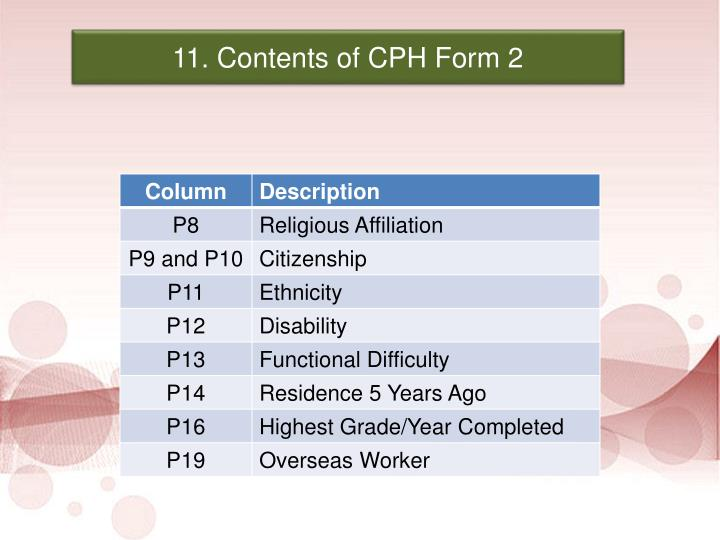 11. Contents of CPH Form 2