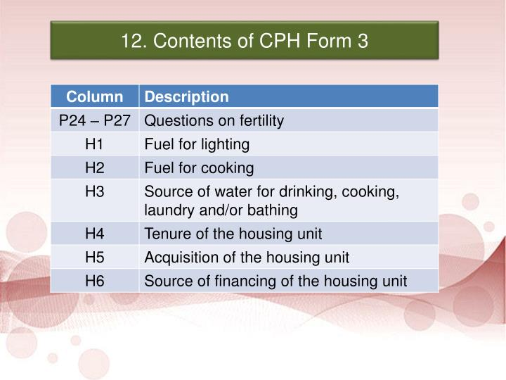12. Contents of CPH Form 3