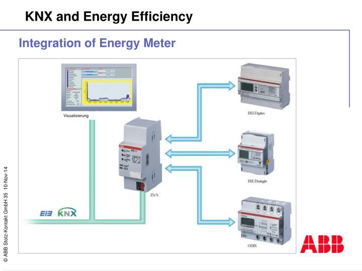 Integration of Energy Meter