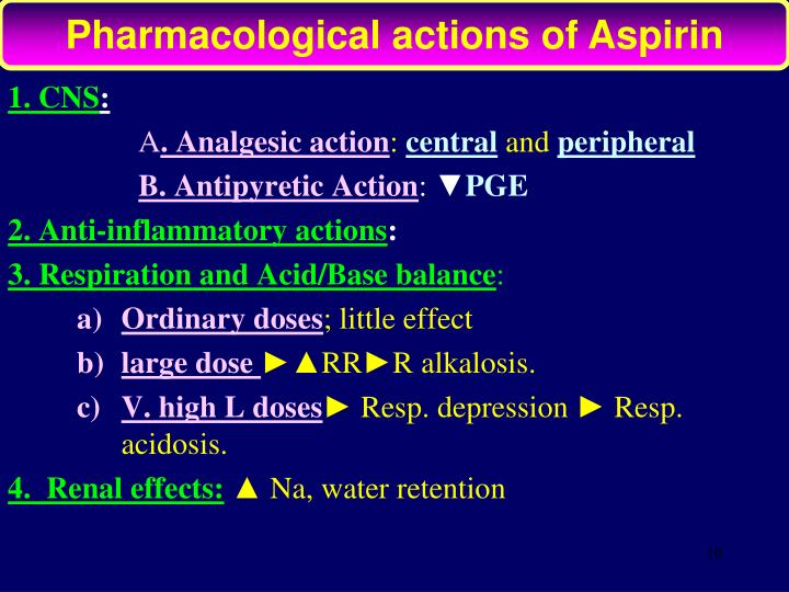 Pharmacological actions of Aspirin