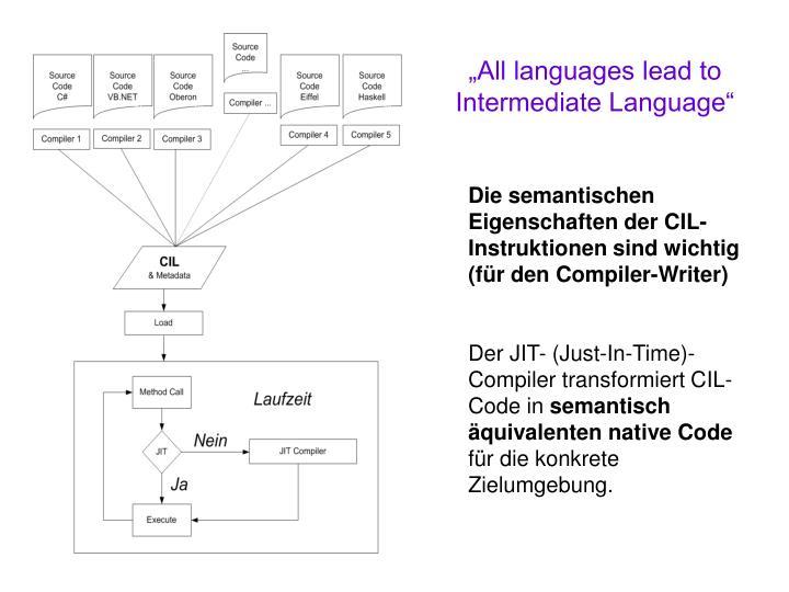 All languages lead to intermediate language