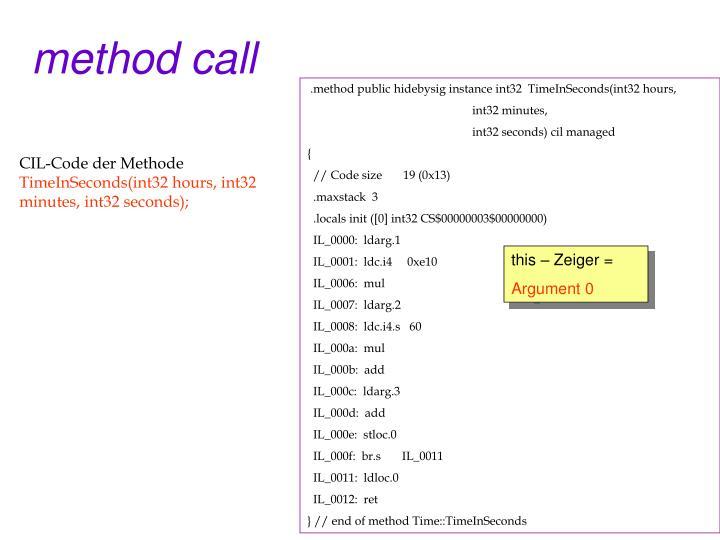 method call