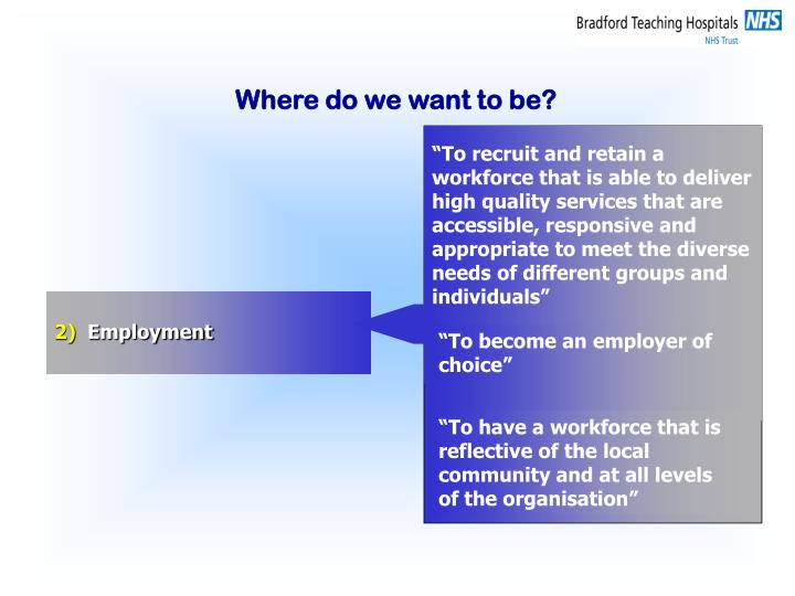 """""""To recruit and retain a workforce that is able to deliver high quality services that are accessible, responsive and appropriate to meet the diverse needs of different groups and individuals"""""""